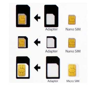 Nano SIM, Micro SIM адаптеры (4-в-1) фото 2